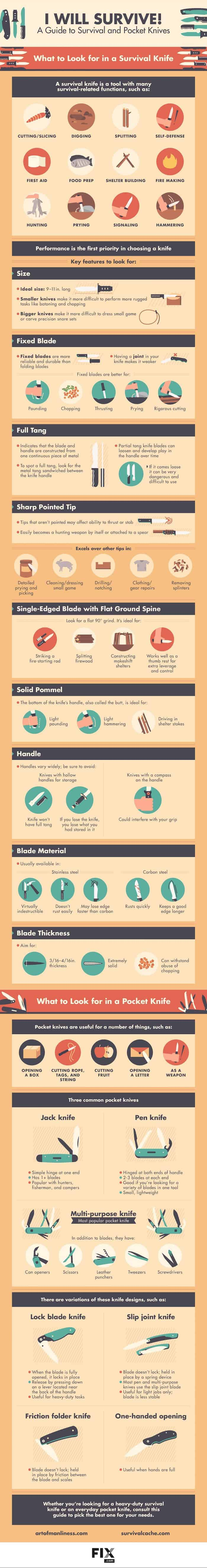pocket-and-survival-knives infographic