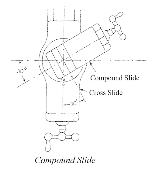 compound-slide-lathe
