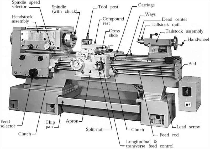 metal-lathe-explained