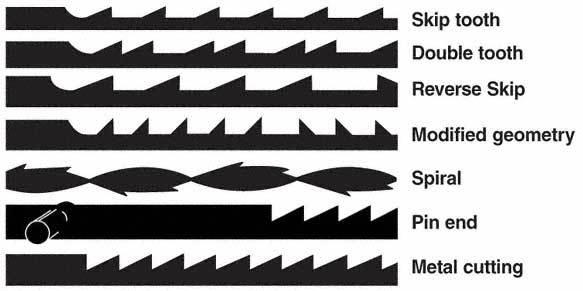 scroll-saw-blades